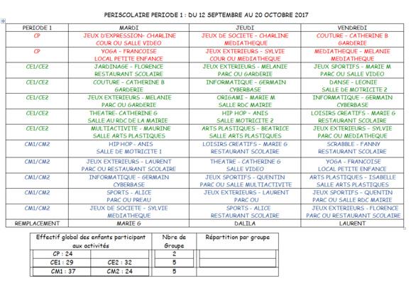 Activités périscolaires Période 2 du 06/11 au 22/12/2017