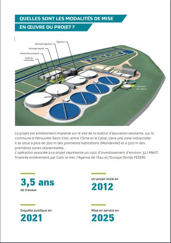 Projet d'extension de la station d'épuration du Nouveau Monde :  début de la concertation préalable