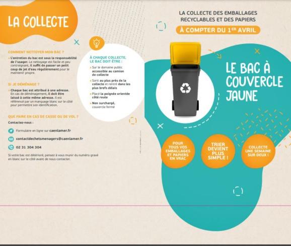 Info Caen la Mer : Distribution des bacs à couvercle jaune du 17 au 25 février